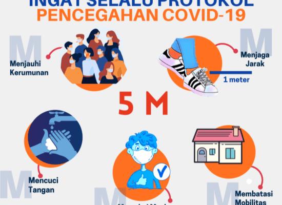 Di Lampung 3 Bupati Jalani Isolasi, Terkonfirmasi COVID-19