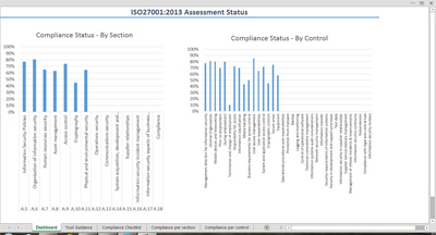 ISO27001 compliance checklist available for download