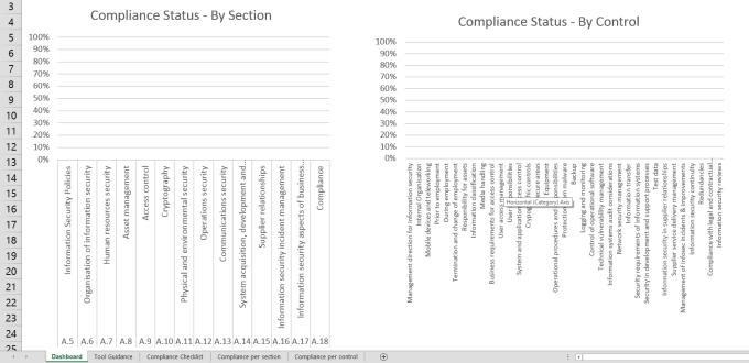 ISO27001 Self Assessment Checklist - Screenshot