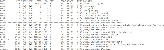 ps_auxww output example