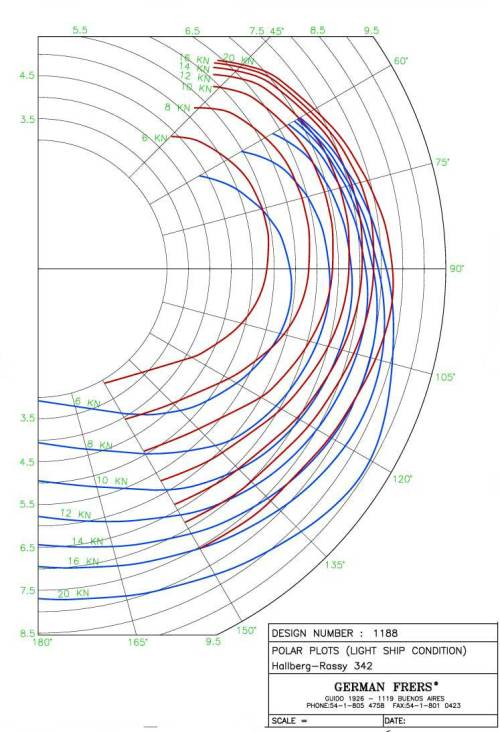 small resolution of speed prediction diagram graphic jpg