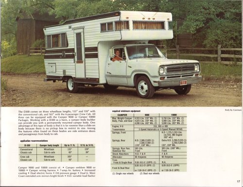 small resolution of 1973 dodge campers factory brochure