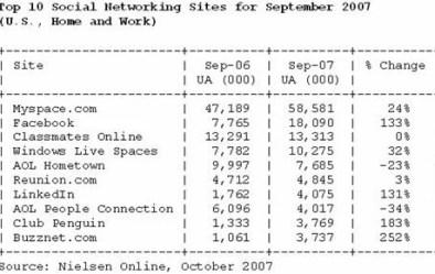 top10socialnetworks.jpg