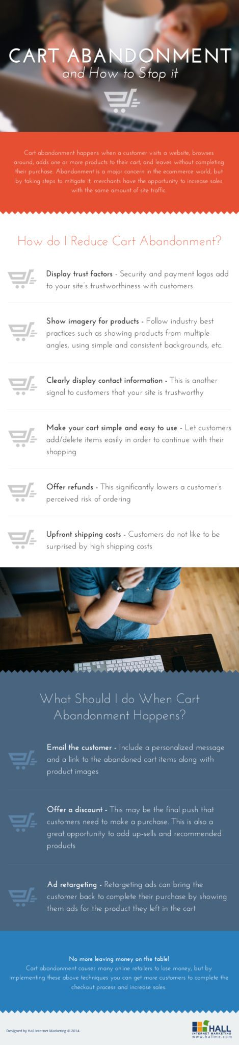 cart-abandonment-infographic