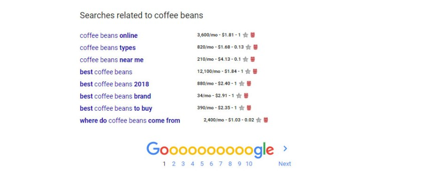 an examples of google finding extra keywords
