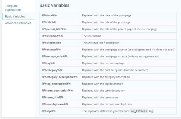yoast variables key
