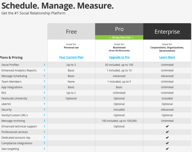 hootsuite pricing plans