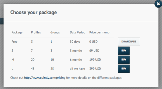 quintly pricing