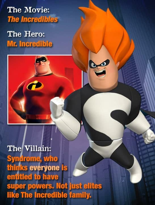 Incredibles And Powers Characters