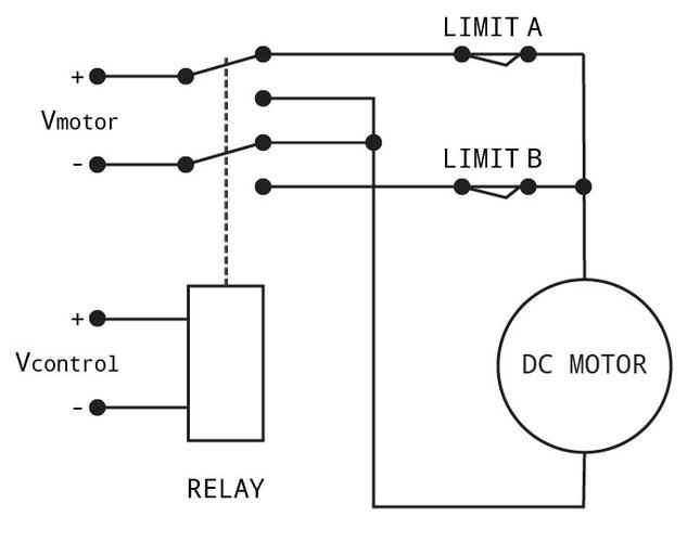 reversible ac motor wiring diagram 99 club car circuit schematic ujbljt danielaharde de manual e books rh 1 made4dogs