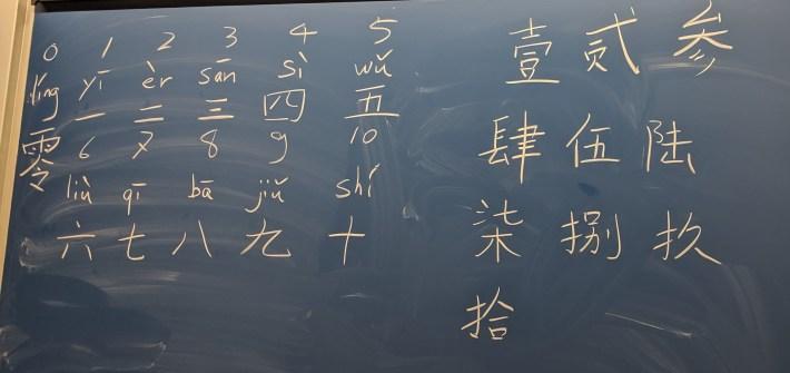 Chineisische Zahlen