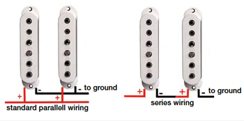 Fender Strat Output Jack Wiring Guitar Wiring Series Vs Parallel Explained
