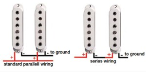 Guitar Wiring: Series vs Parallel Explained