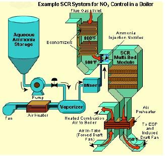 NOx Solution Hamada Boiler Web Catalogue P 36