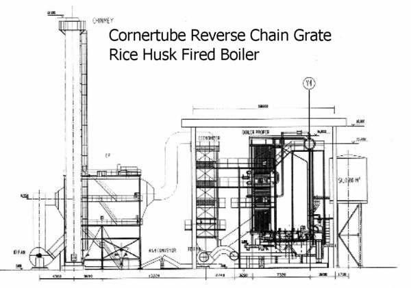 Specially Designed Corner-Tube Reverse Chain Gate Rice