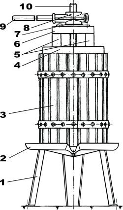 Fruit presses for homebrew use