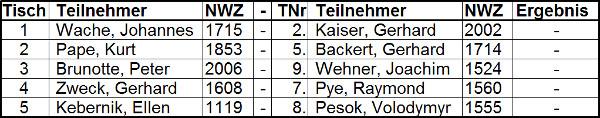 Seniorenmeisterschaft 2013 - 5. Runde Auslosung