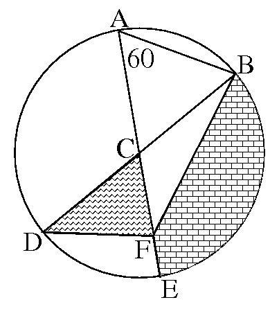 Hamilton Institute Schools Maths Challenge
