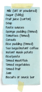 Foodbank Shopping List