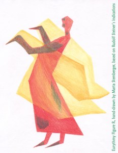Eurythmy Figure R, hand-drawn by Marta Stemberger, based on Rudolf Steiner's indications