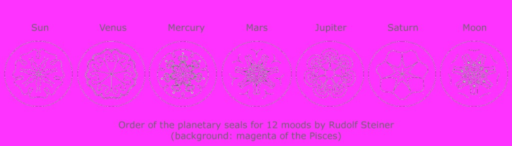 Order of planetary seals for 12 moods by Rudolf Steiner in Pisces