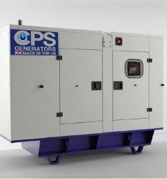 diesel generator for sale uk [ 1042 x 858 Pixel ]