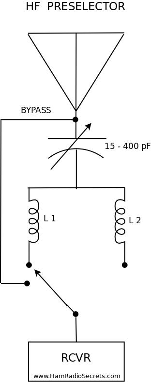 Simple Tuned HF Preselector