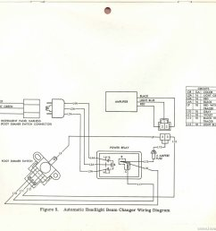 mopar electronic ignition conversion wiring diagram html mopar 440 ignition wiring diagram mopar 440 ignition wiring [ 1200 x 927 Pixel ]