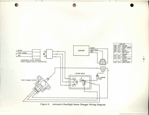 small resolution of mopar electronic ignition conversion wiring diagram html mopar 440 ignition wiring diagram mopar 440 ignition wiring