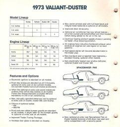 73 roadrunner wiring diagram wiring diagram centre 73 plymouth duster wiring diagram [ 905 x 1024 Pixel ]