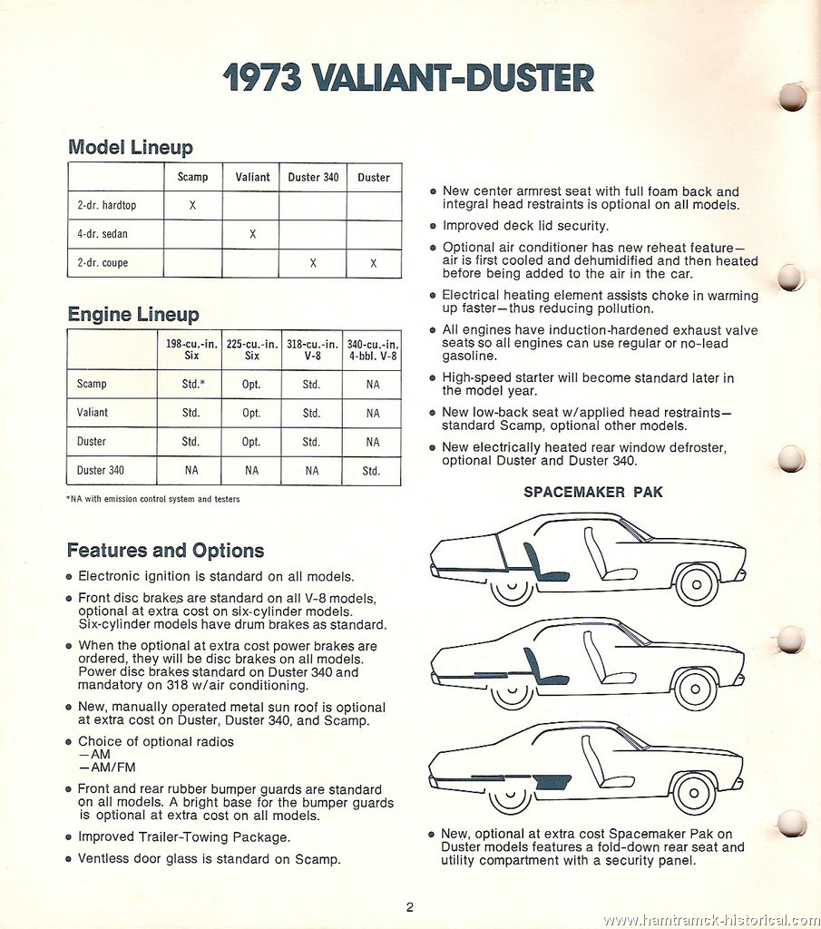 medium resolution of wiring diagram 1973 plymouth scamp wiring diagram centre 1973 plymouth wiring diagram