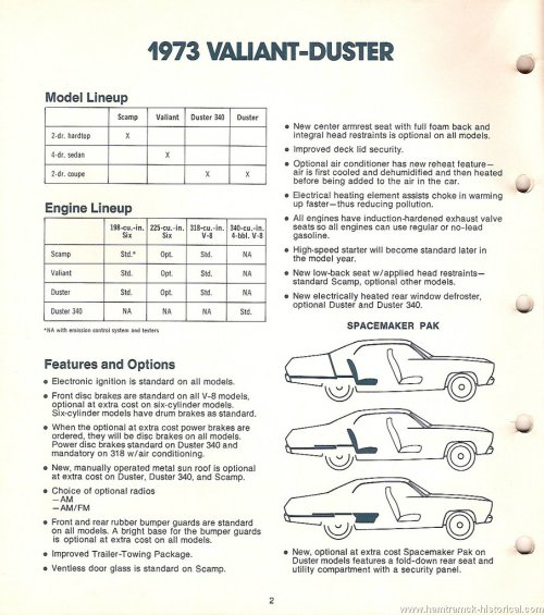 small resolution of wiring diagram 1973 plymouth scamp wiring diagram centre 1973 plymouth wiring diagram