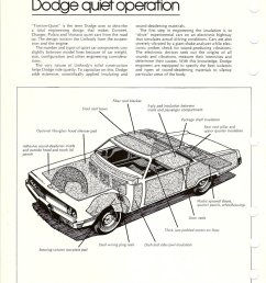 1973 plymouth barracuda fuse box diagram plymouth auto 1976 plymouth satellite 1974 plymouth satellite sebring [ 926 x 1200 Pixel ]