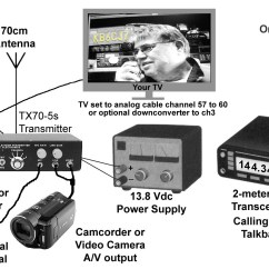 Block Diagram Of Wireless Power Transmission Garage Door Opener Schematic Ham Tv Amateur Television