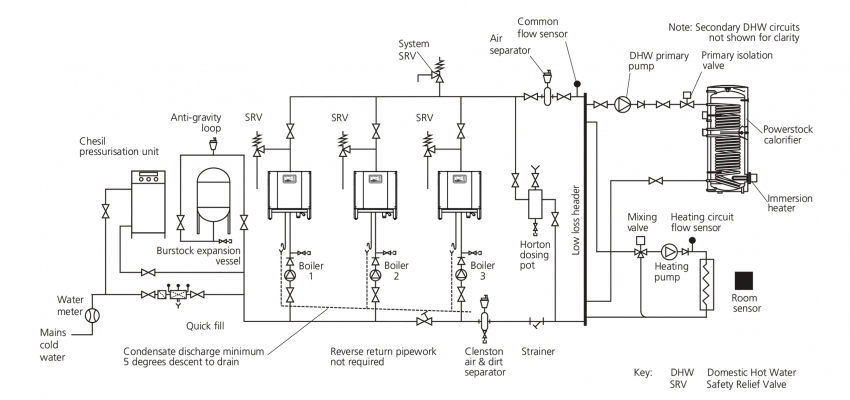 wiring diagram for solar power system dometic ct thermostat sealed heating systems and open vented