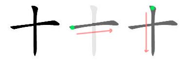 Ten: Slagvolgorde