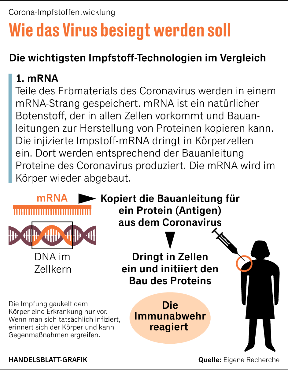 corona impfstoff news diese firmen