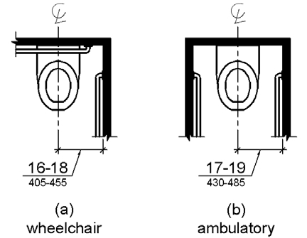 Handicapped Equipment Handicap Toilets For Sitting And