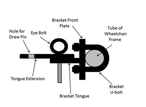 Trailer Hitches Diagram : 23 Wiring Diagram Images