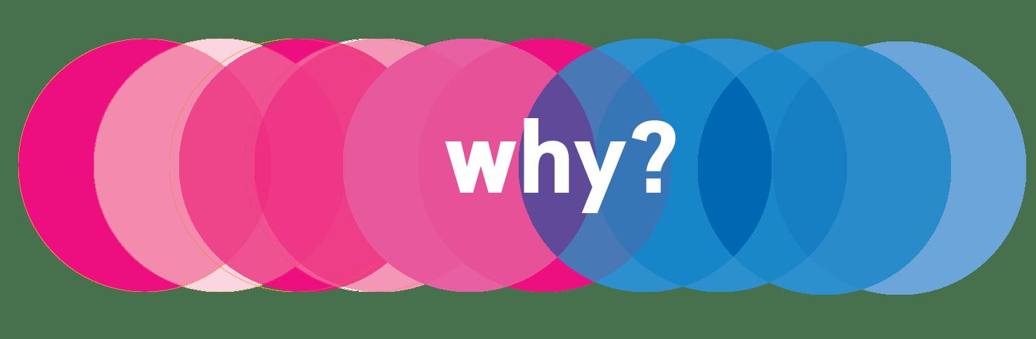 Top 10 reasons to own a Handi SOS