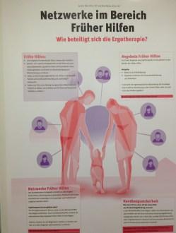 Ergokongress DVE 2014-Poster Netzwerke im Bereich früher Hilfen