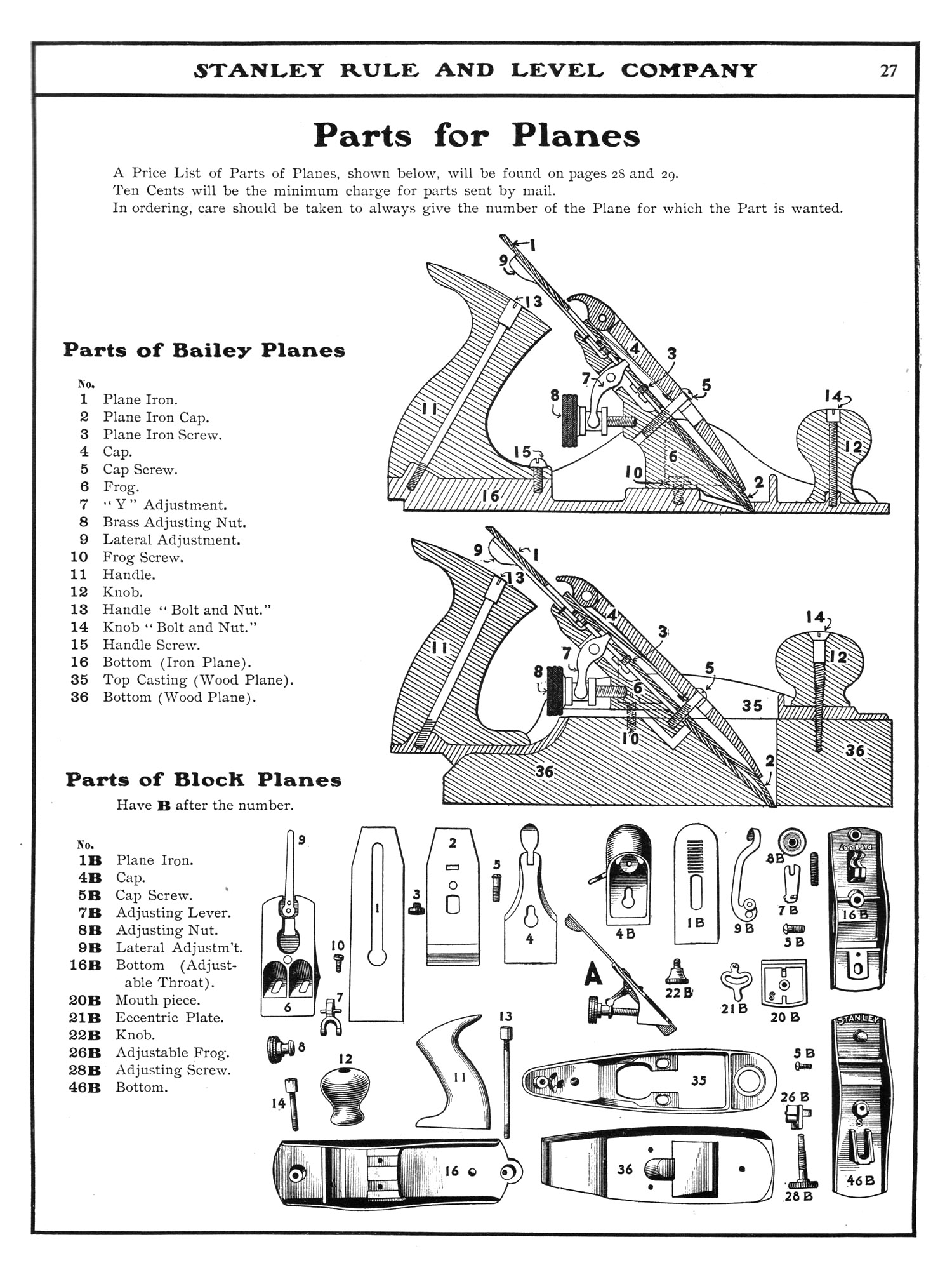 paper airplane diagram of parts ups wiring in 10kva stanley 1902 catalog handplane central