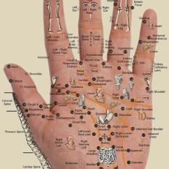 Reflexology Foot Diagram Reflex Zones Mercury Verado Wiring Charts: Hand, & Ear Chart Tips!