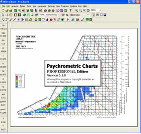 data flow diagram of calculator sears lt2000 wiring psychrometric chart analysis software program for engineers hdpsychart