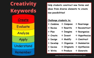 Teaching Creativity