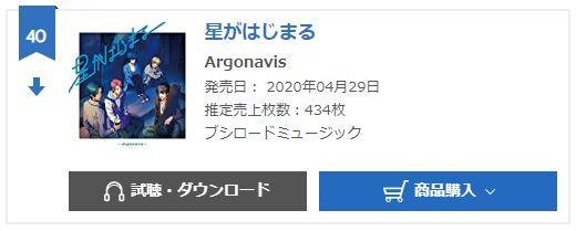 Argonavis Hoshi ga Hajimaru oricon weekly