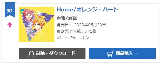 A3 spring and summer troupes oricon weekly