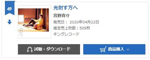 Mamoru Miyano Hikari Sasu Hou e oricon weekly