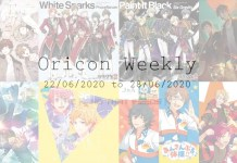 THTFHQ Oricon Weekly 4th week June 2020