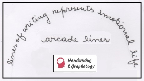 Graphology Handwriting Analysis: Guide for Analyze Writing